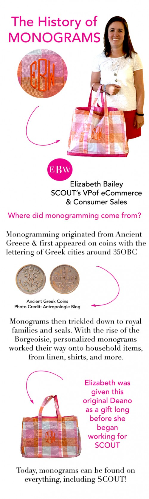 Elizabeth_monograms2